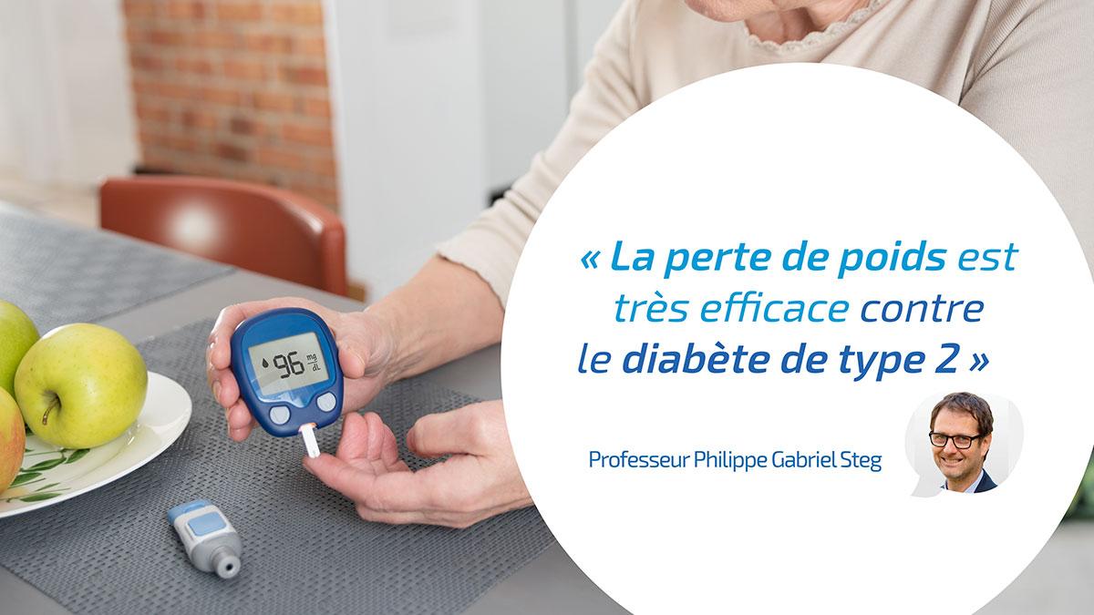 Perte de poids et diabéte